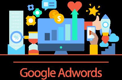 google adwords granada